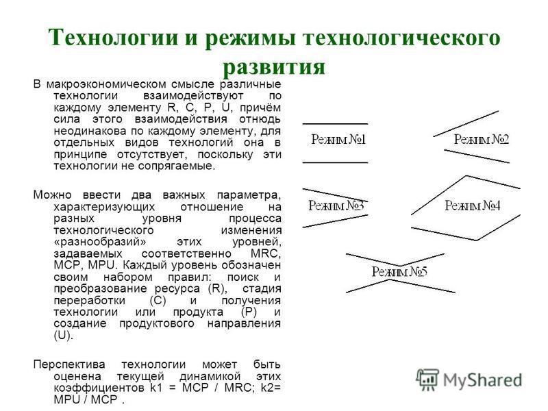 Технологии и режимы технологического развития В макроэкономическом смысле различные технологии взаимодействуют по каждому элементу R, С, P, U, причём сила этого взаимодействия отнюдь неодинакова по каждому элементу, для отдельных видов технологий она