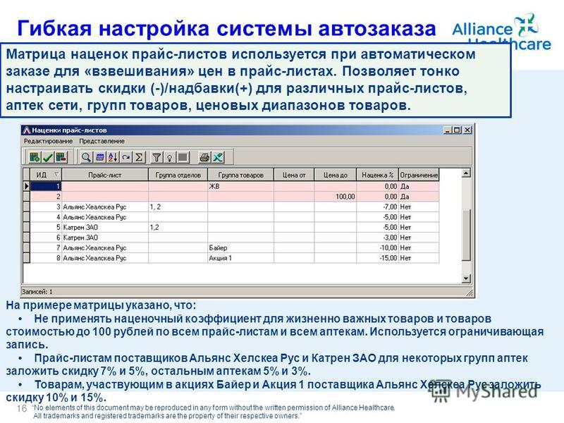 No elements of this document may be reproduced in any form without the written permission of Alliance Healthcare. All trademarks and registered trademarks are the property of their respective owners. Гибкая настройка системы автозаказа 16 Матрица нац