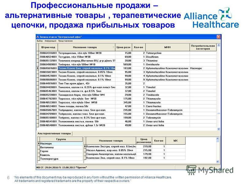No elements of this document may be reproduced in any form without the written permission of Alliance Healthcare. All trademarks and registered trademarks are the property of their respective owners. Профессиональные продажи – альтернативные товары,