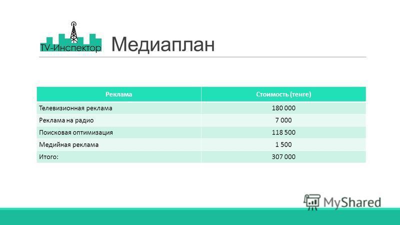 Медиаплан Реклама Стоимость (тенге) Телевизионная реклама 180 000 Реклама на радио 7 000 Поисковая оптимизация 118 500 Медийная реклама 1 500 Итого:307 000