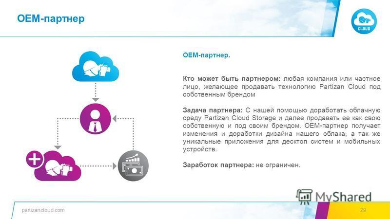 partizancloud.com29 ОЕМ-партнер. Кто может быть партнером: любая компания или частное лицо, желающее продавать технологию Partizan Cloud под собственным брендом Задача партнера: С нашей помощью доработать облачную среду Partizan Cloud Storage и далее