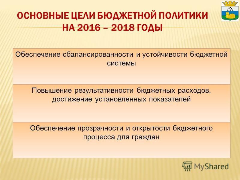 ОСНОВНЫЕ ЦЕЛИ БЮДЖЕТНОЙ ПОЛИТИКИ НА 2016 – 2018 ГОДЫ Обеспечение сбалансированности и устойчивости бюджетной системы Повышение результативности бюджетных расходов, достижение установленных показателей Обеспечение прозрачности и открытости бюджетного
