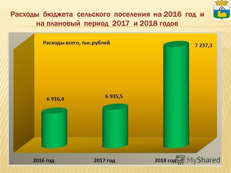 Расходы бюджета сельского поселения на 2016 год и на плановый период 2017 и 2018 годов