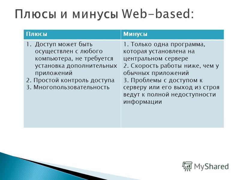 Плюсы Минусы 1. Доступ может быть осуществлен с любого компьютера, не требуется установка дополнительных приложений 2. Простой контроль доступа 3. Многопользовательность 1. Только одна программа, которая установлена на центральном сервере 2. Скорость
