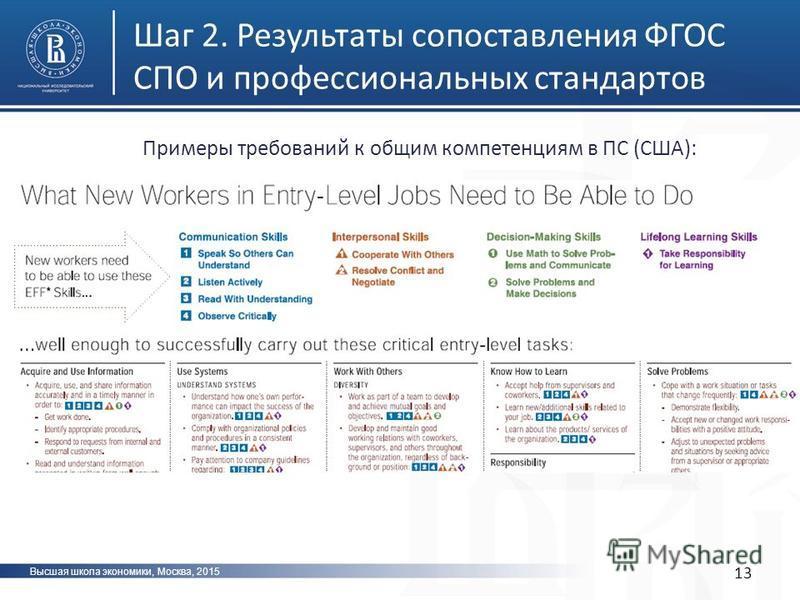 Шаг 2. Результаты сопоставления ФГОС СПО и профессиональных стандартов Высшая школа экономики, Москва, 2015 13 Примеры требований к общим компетенциям в ПС (США):