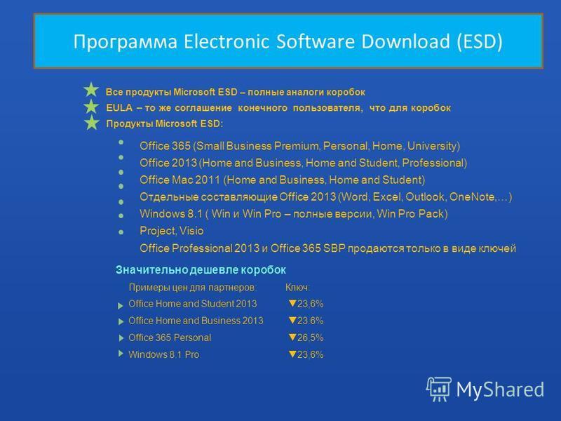 Программа Electronic Software Download (ESD) Все продукты Microsoft ESD – полные аналоги коробок Значительно дешевле коробок Примеры цен для партнеров: Office Home and Student 2013 Office Home and Business 2013 Office 365 Personal Windows 8.1 Pro Клю