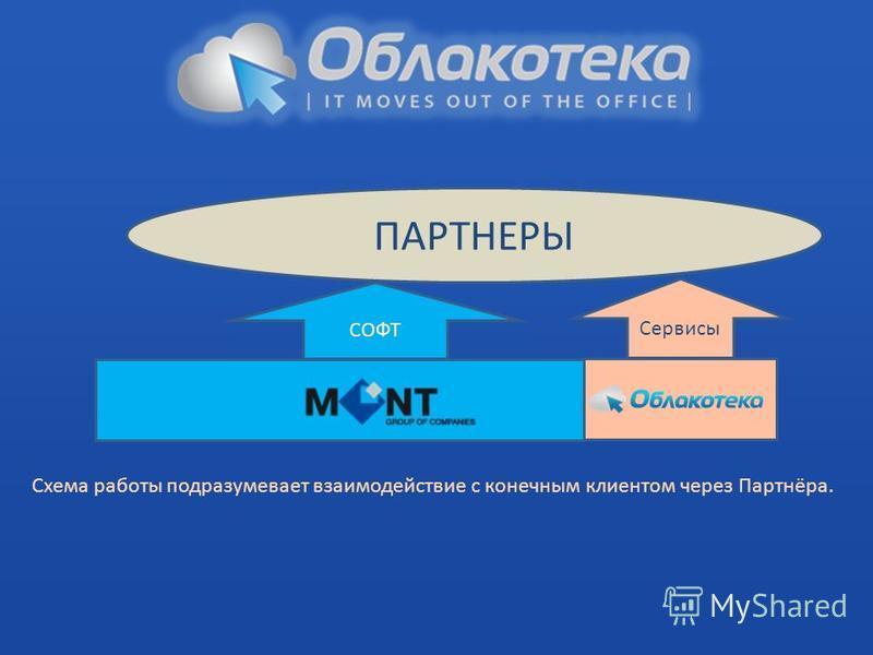 СОФТ Сервисы ПАРТНЕРЫ Схема работы подразумевает взаимодействие с конечным клиентом через Партнёра.