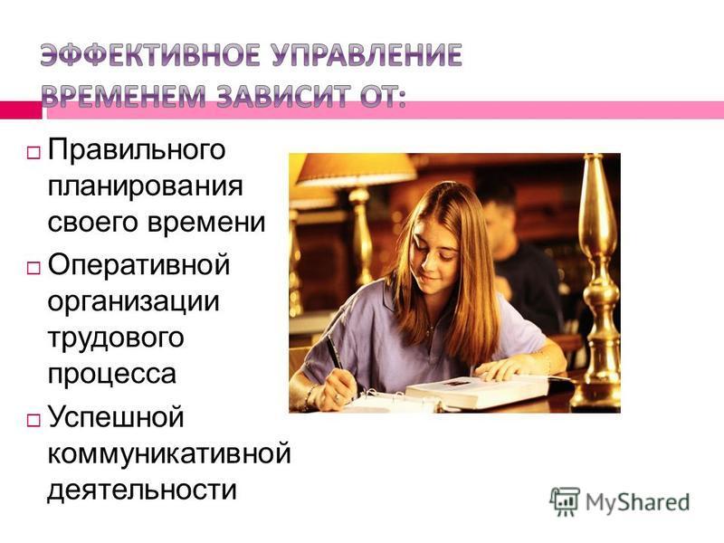 Правильного планирования своего времени Оперативной организации трудового процесса Успешной коммуникативной деятельности