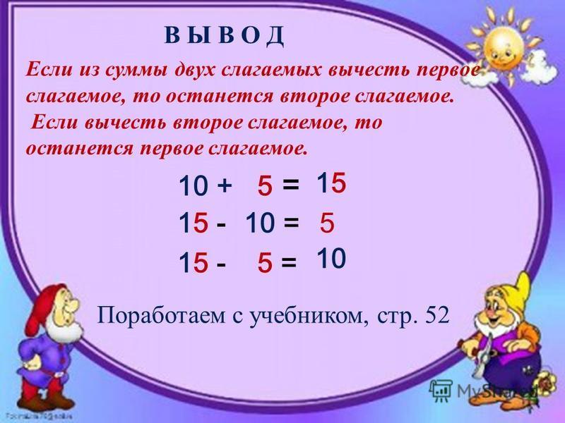 В Ы В О Д Если из суммы двух слагаемых вычесть первое слагаемое, то останется второе слагаемое. Если вычесть второе слагаемое, то останется первое слагаемое. Поработаем с учебником, стр. 52 10 +5 =5 = 1515 15 -15 -10 =5 15 -15 -5 = 10