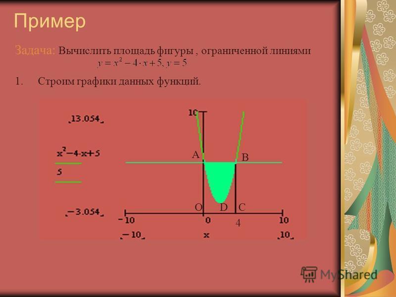 Пример Задача: Вычислить площадь фигуры, ограниченной линиями 1. Строим графики данных функций. A B OCD 4