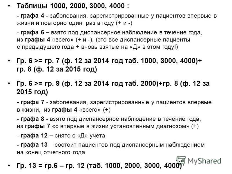 Таблицы 1000, 2000, 3000, 4000 : - графа 4 - заболевания, зарегистрированные у пациентов впервые в жизни и повторно один раз в году (+ и -) - графа 6 – взято под диспансерное наблюдение в течение года, из графы 4 «всего» (+ и -), (это все диспансерны