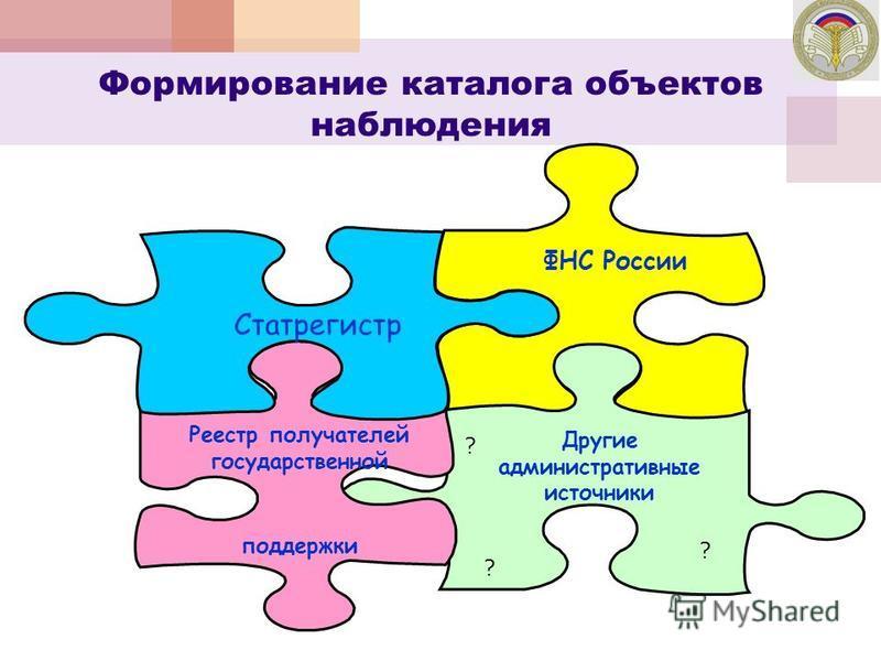 ФНС России Другие административные источники Реестр получателей государственной поддержки Статрегистр Формирование каталога объектов наблюдения ? ? ?