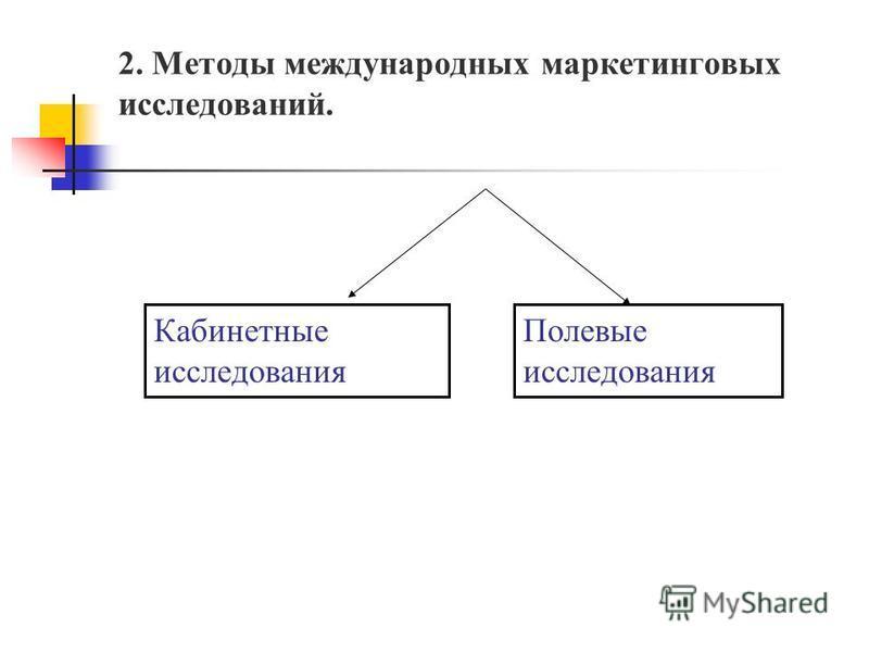 2. Методы международных маркетинговых исследований. Кабинетные исследования Полевые исследования