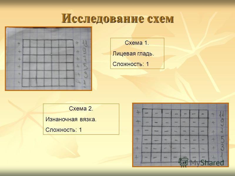 Исследование схем Схема 1. Лицевая гладь. Сложность: 1 Схема 2. Изнаночная вязка. Сложность: 1