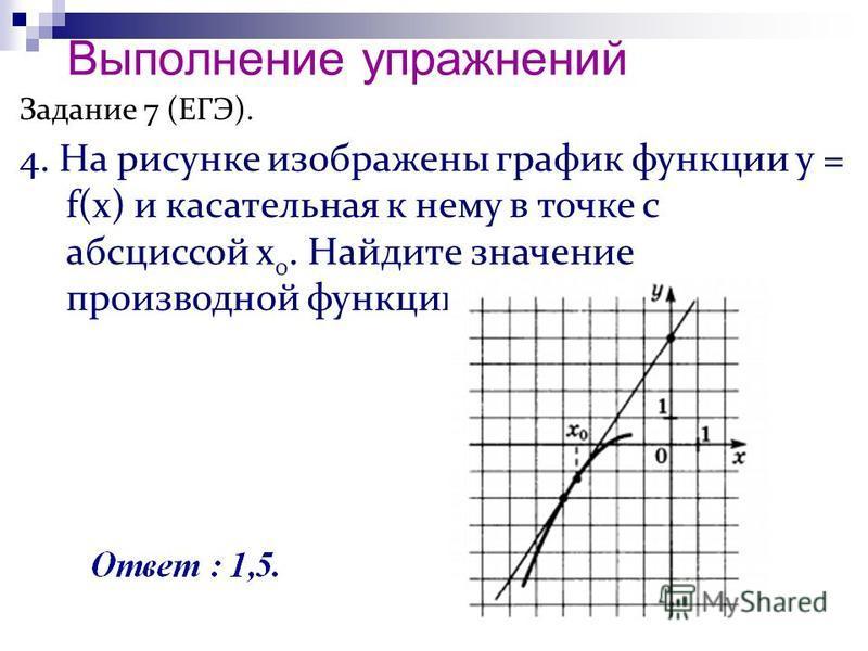 Выполнение упражнений Задание 7 (ЕГЭ). 4. На рисунке изображены график функции у = f(x) и касательная к нему в точке с абсциссой x 0. Найдите значение производной функции f(x) в точке x 0.