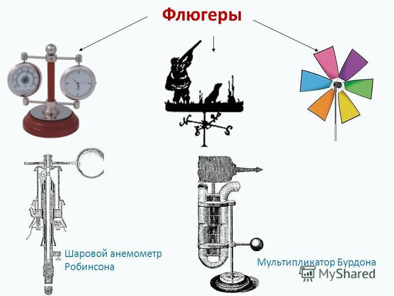 Мультипликатор Бурдона Шаровой анемометр Робинсона Флюгеры