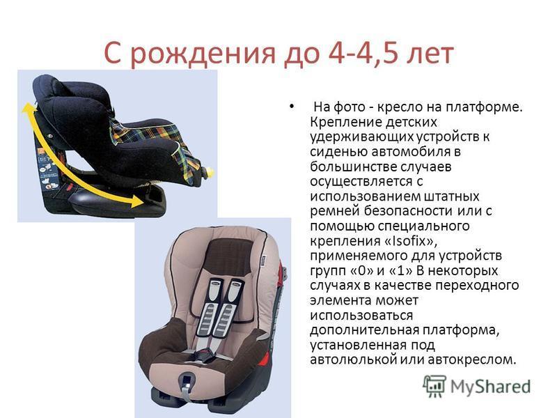 С рождения до 4-4,5 лет На фото - кресло на платформе. Крепление детских удерживающих устройств к сиденью автомобиля в большинстве случаев осуществляется с использованием штатных ремней безопасности или с помощью специального крепления «Isofix», прим