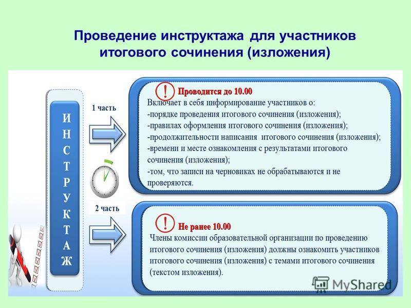 Проведение инструктажа для участников итогового сочинения (изложения)