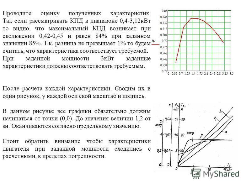 Проводите оценку полученных характеристик. Так если рассматривать КПД в диапазоне 0,4-3,12 к Вт то видно, что максимальный КПД возникает при скольжении 0,42-0,45 и равен 84% при заданном значении 85%. Т.к. разница не превышает 1% то будем считать, чт