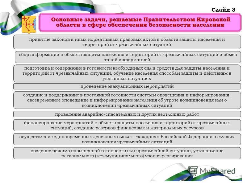 Администрация Правительства Кировской области Основные задачи, решаемые Правительством Кировской области в сфере обеспечения безопасности населения Основные задачи, решаемые Правительством Кировской области в сфере обеспечения безопасности населения