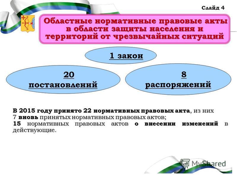 Администрация Правительства Кировской области Областные нормативные правовые акты в области защиты населения и территорий от чрезвычайных ситуаций Областные нормативные правовые акты в области защиты населения и территорий от чрезвычайных ситуаций Сл