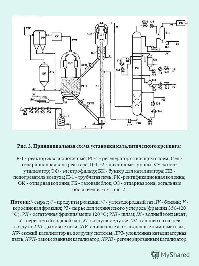 Рис. 3. Принципиальная схема установки каталитического крекинга: Р-1 - реактор сквознопоточный; РГ-1 - регенератор с кипящим слоем; Сеп - сепарационная зона реактора; Ц-1, -2 - циклонные группы; КУ -котел- утилизатор; ЭФ - электрофильтр; БК - бункер