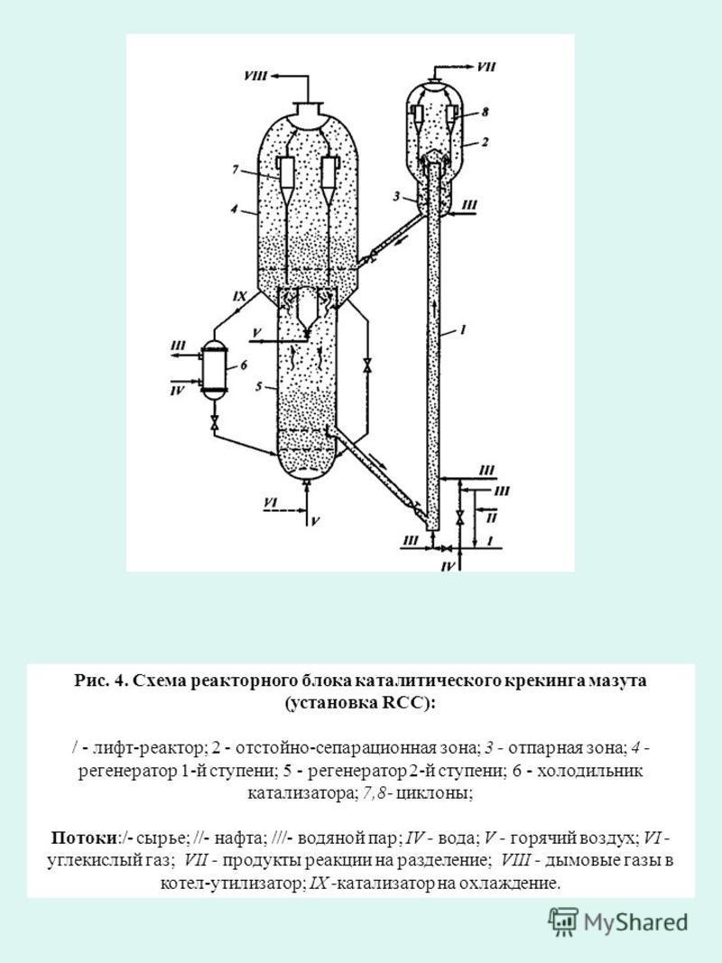 Рис. 4. Схема реакторного блока каталитического крекинга мазута (установка RСС): / - лифт-реактор; 2 - отстойно-сепарационная зона; 3 - отпарная зона; 4 - регенератор 1-й ступени; 5 - регенератор 2-й ступени; 6 - холодильник катализатора; 7,8- цикло