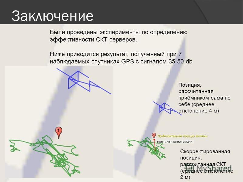 Заключение Позиция, рассчитанная приёмником сама по себе (среднее отклонение 4 м) Скорректированная позиция, рассчитанная СКТ (среднее отклонение 2 м) Были проведены эксперименты по определению эффективности СКТ серверов. Ниже приводится результат, п