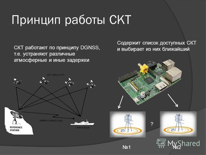 Принцип работы СКТ СКТ работают по принципу DGNSS, т.е. устраняют различные атмосферные и иные задержки Содержит список доступных СКТ и выбирает из них ближайший 21 ?