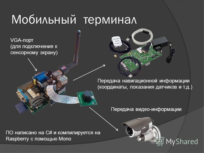 Мобильный терминал Передача видео-информации ПО написано на C# и компилируется на Raspberry с помощью Mono VGA-порт (для подключения к сенсорному экрану) Передача навигационной информации (координаты, показания датчиков и т.д.)