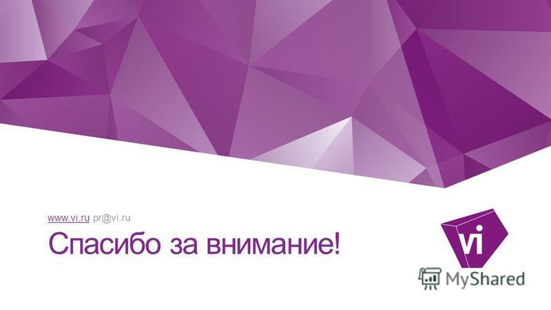 Спасибо за внимание! www.vi.ruwww.vi.ru pr@vi.ru