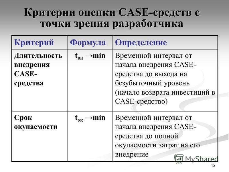 12 Критерии оценки CASE-средств с точки зрения разработчика Критерий ФормулаОпределение Длительность внедрения CASE- средства t вн min Временной интервал от начала внедрения CASE- средства до выхода на безубыточный уровень (начало возврата инвестиций