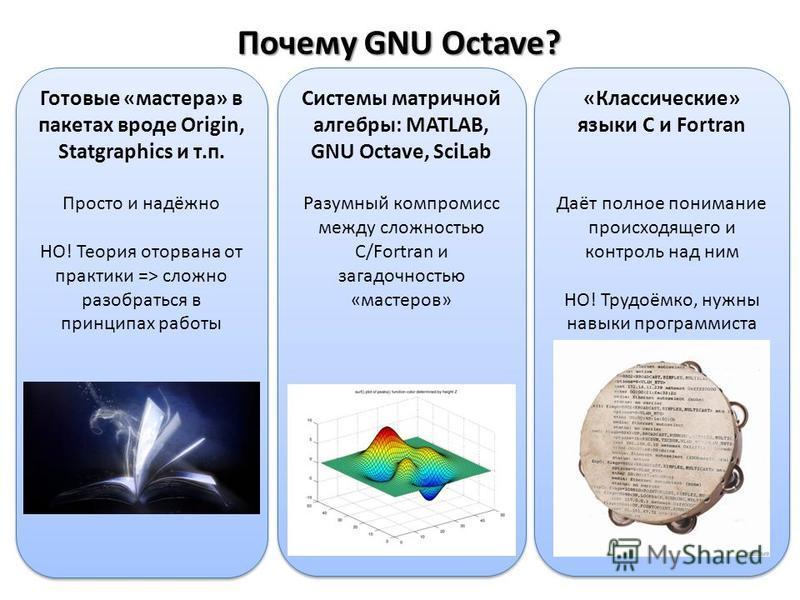 Почему GNU Octave? Готовые «мастера» в пакетах вроде Origin, Statgraphics и т.п. Просто и надёжно НО! Теория оторвана от практики => сложно разобраться в принципах работы Готовые «мастера» в пакетах вроде Origin, Statgraphics и т.п. Просто и надёжно