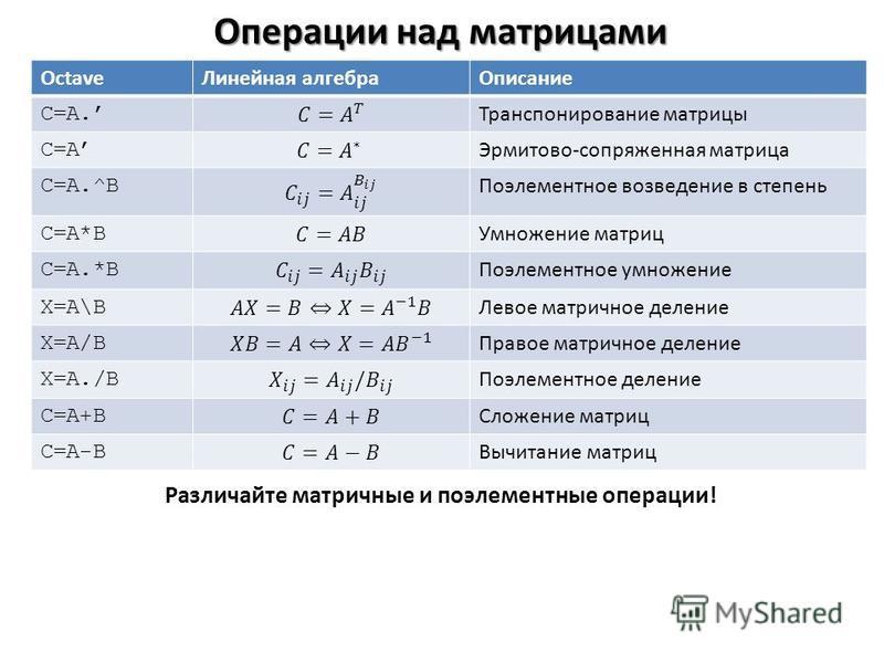 Операции над матрицами Octave Линейная алгебра Описание C=A. Транспонирование матрицы C=A Эрмитово-сопряженная матрица C=A.^B Поэлементное возведение в степень C=A*B Умножение матриц C=A.*B Поэлементное умножение X=A\B Левое матричное деление X=A/B П