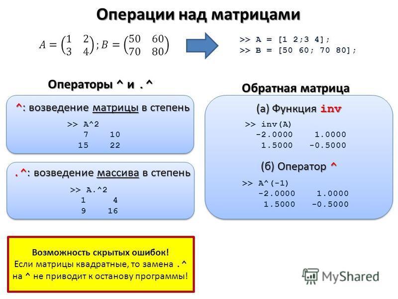 Операции над матрицами >> A = [1 2;3 4]; >> B = [50 60; 70 80]; Операторы ^ и.^ ^ : возведение матрицы в степень.^ : возведение массива в степень Обратная матрица >> A^2 7 10 15 22 >> A.^2 1 4 9 16 (а) Функция inv (б) Оператор ^ >> inv(A) -2.0000 1.0