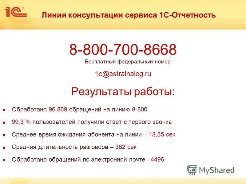 Линия консультации сервиса 1С-Отчетность 8-800-700-8668 Бесплатный федеральный номер 1 с@astralnalog.ru Результаты работы: Обработано 96 869 обращений на линию 8-800 99,3 % пользователей получили ответ с первого звонка Среднее время ожидания абонента