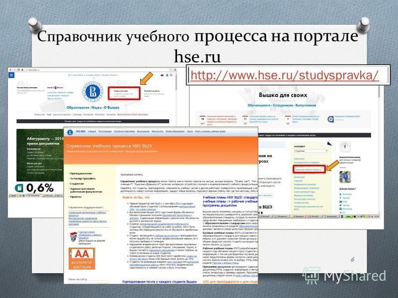 Справочник учебного процесса на портале hse.ru 6 http://www.hse.ru/studyspravka/