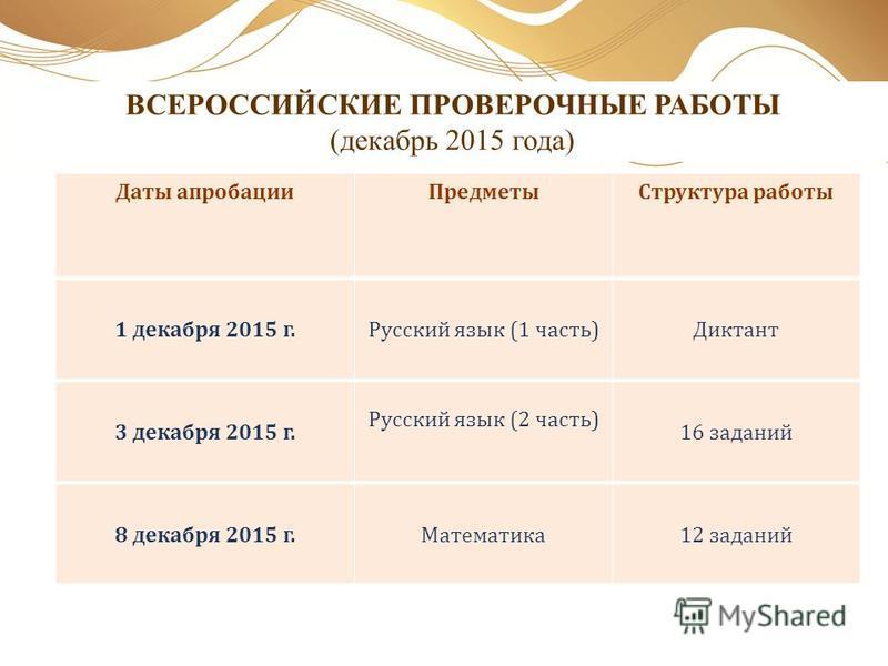 ВСЕРОССИЙСКИЕ ПРОВЕРОЧНЫЕ РАБОТЫ (декабрь 2015 года) Даты апробации ПредметыСтруктура работы 1 декабря 2015 г.Русский язык (1 часть)Диктант 3 декабря 2015 г. Русский язык (2 часть) 16 заданий 8 декабря 2015 г.Математика 12 заданий