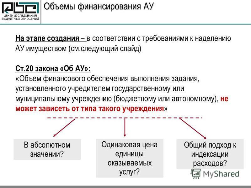 Объемы финансирования АУ На этапе создания – в соответствии с требованиями к наделению АУ имуществом (см.следующий слайд) Ст.20 закона «Об АУ»: «Объем финансового обеспечения выполнения задания, установленного учредителем государственному или муницип