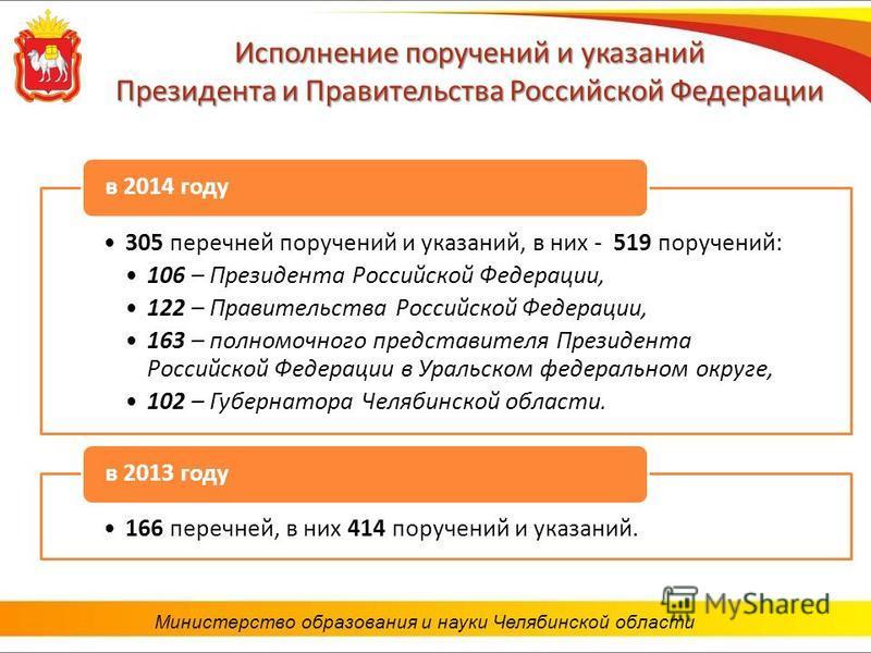 Исполнение поручений и указаний Президента и Правительства Российской Федерации 305 перечней поручений и указаний, в них - 519 поручений: 106 – Президента Российской Федерации, 122 – Правительства Российской Федерации, 163 – полномочного представител