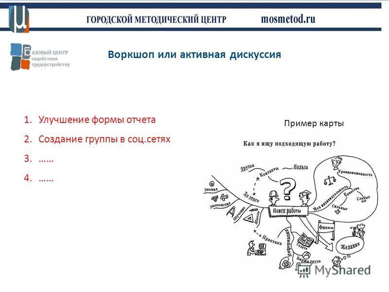 Воркшоп или активная дискуссия 1. Улучшение формы отчета 2. Создание группы в соц.сетях 3.…… 4.…… Пример карты