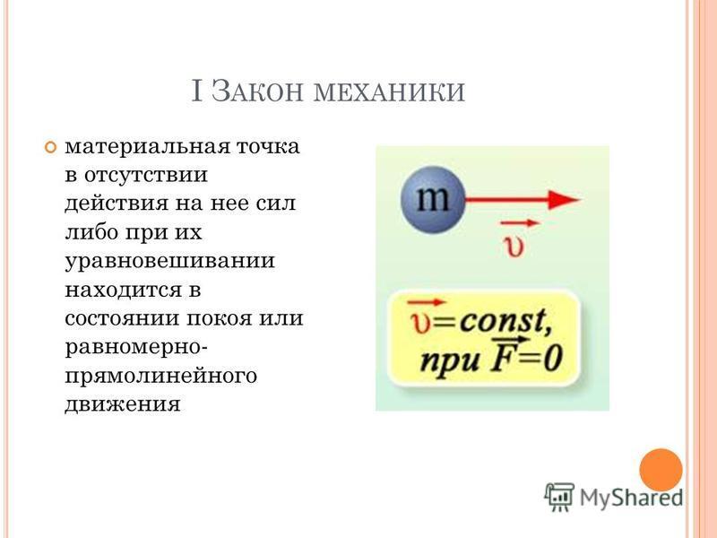 I З АКОН МЕХАНИКИ материальная точка в отсутствии действия на нее сил либо при их уравновешивании находится в состоянии покоя или равномерно- прямолинейного движения