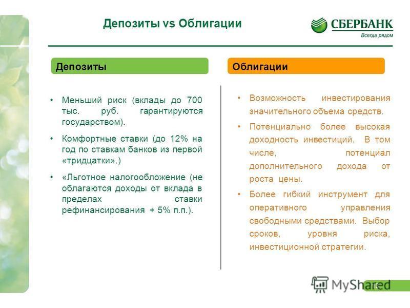 13 Депозиты vs Облигации Меньший риск (вклады до 700 тыс. руб. гарантируются государством). Комфортные ставки (до 12% на год по ставкам банков из первой «тридцатки».) «Льготное налогообложение (не облагаются доходы от вклада в пределах ставки рефинан