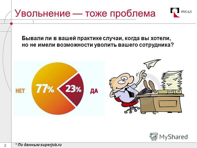 2 Увольнение тоже проблема Бывали ли в вашей практике случаи, когда вы хотели, но не имели возможности уволить вашего сотрудника? * По данным superjob.ru