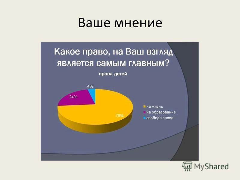 Права и обязанности Тетюева А., 3Б класс