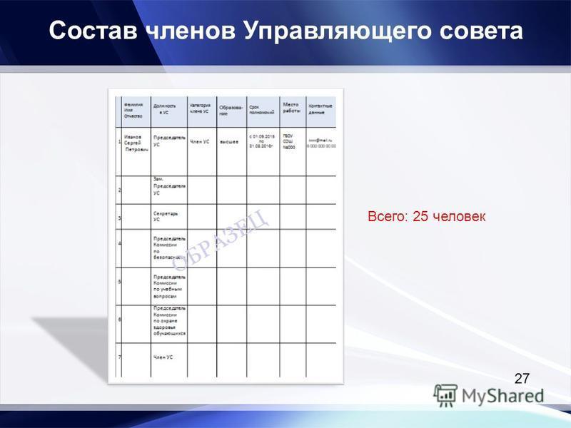 Состав членов Управляющего совета Всего: 25 человек 27 ОБРАЗЕЦ