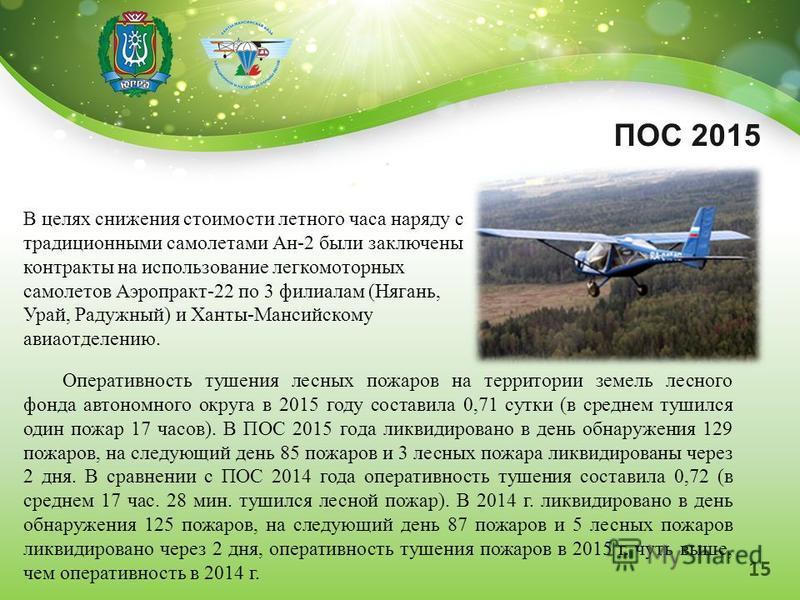 ПОС 2015 15 В целях снижения стоимости летного часа наряду с традиционными самолетами Ан-2 были заключены контракты на использование легкомоторных самолетов Аэропракт-22 по 3 филиалам (Нягань, Урай, Радужный) и Ханты-Мансийскому авиаотделению. Операт