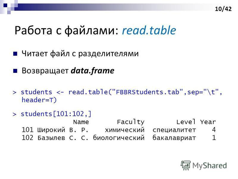 Работа с файлами: read.table Читает файл с разделителями Возвращает data.frame > students <- read.table(