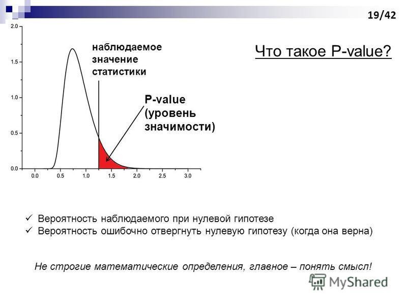 наблюдаемое значение статистики P-value (уровень значимости) Что такое P-value? Вероятность наблюдаемого при нулевой гипотезе Вероятность ошибочно отвергнуть нулевую гипотезу (когда она верна) Не строгие математические определения, главное – понять с