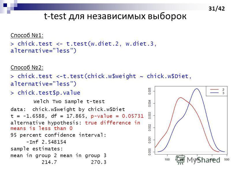 Способ 1: > chick.test <- t.test(w.diet.2, w.diet.3, alternative=
